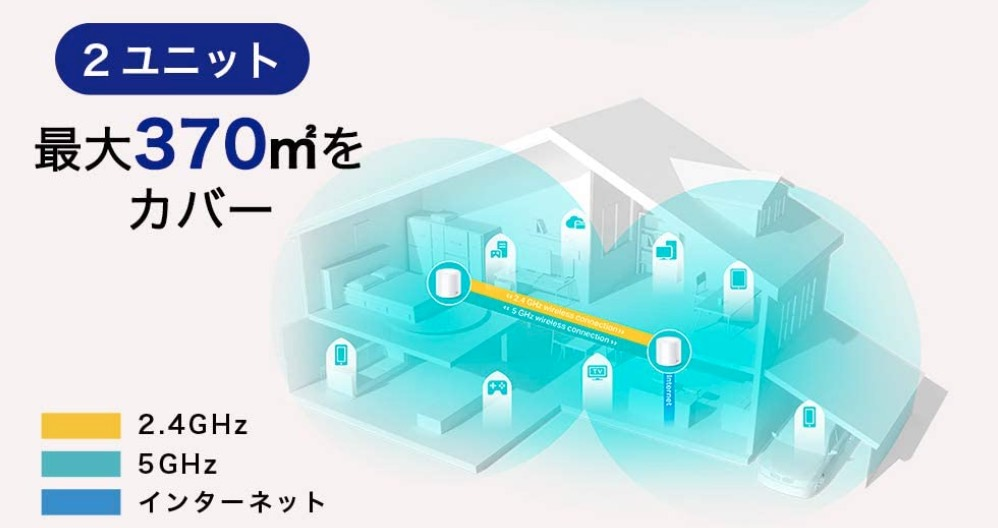 TP-Link メッシュWi-Fi