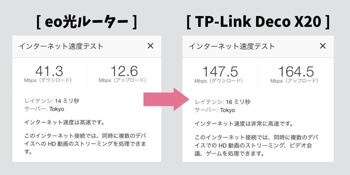 TP-Link DecoX20の通信速度(3)