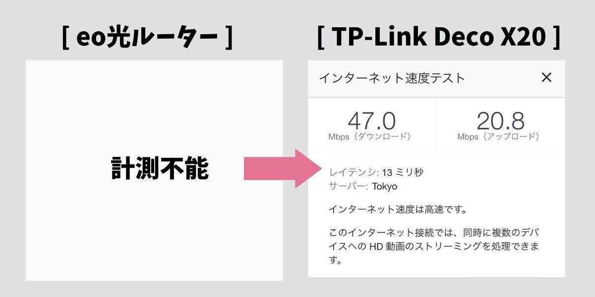 TP-Link DecoX20の通信速度(5)